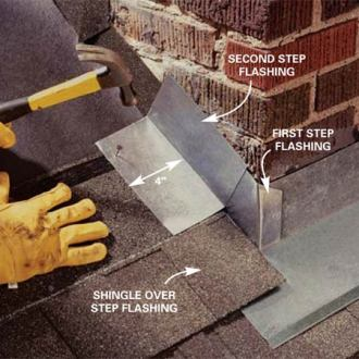 Common Causes For Roof Leaks In Heavy Rain Elite Roofing